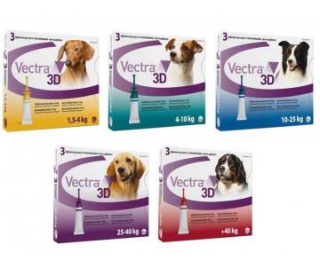 Ceva VECTRA 3D от блох и клещей капли на холку для собак, 1 пипетка